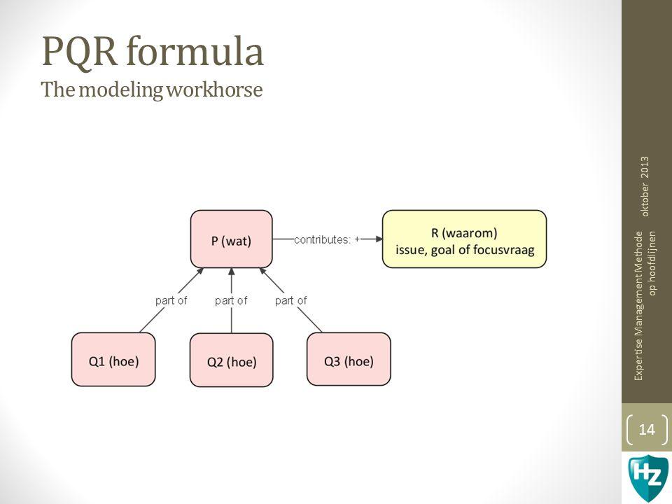 PQR formula The modeling workhorse oktober 2013 Expertise Management Methode op hoofdlijnen 14