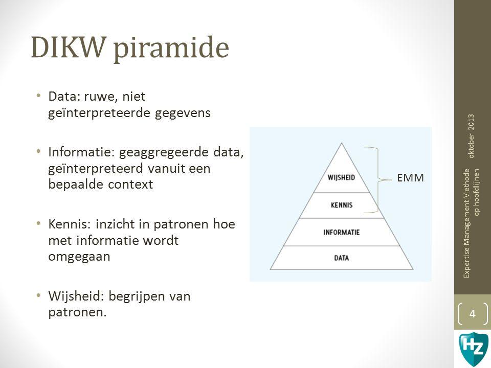 DIKW piramide Data: ruwe, niet geïnterpreteerde gegevens Informatie: geaggregeerde data, geïnterpreteerd vanuit een bepaalde context Kennis: inzicht in patronen hoe met informatie wordt omgegaan Wijsheid: begrijpen van patronen.
