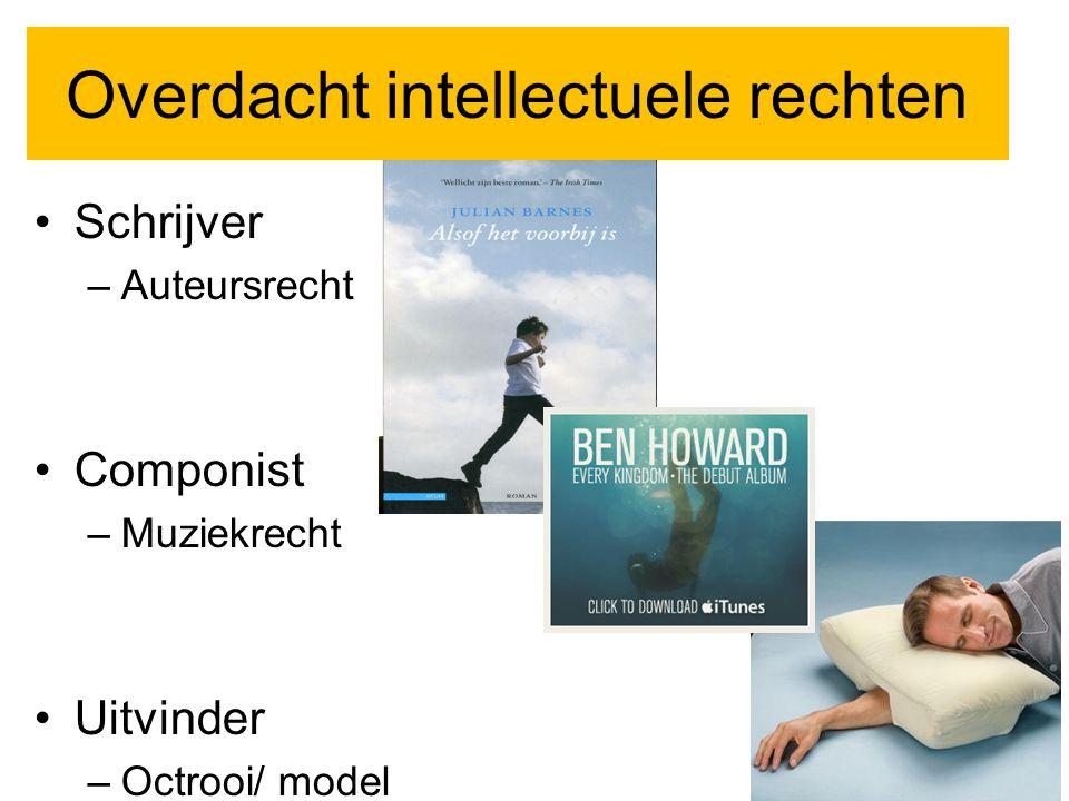 Overdacht intellectuele rechten Schrijver –Auteursrecht Componist –Muziekrecht Uitvinder –Octrooi/ model