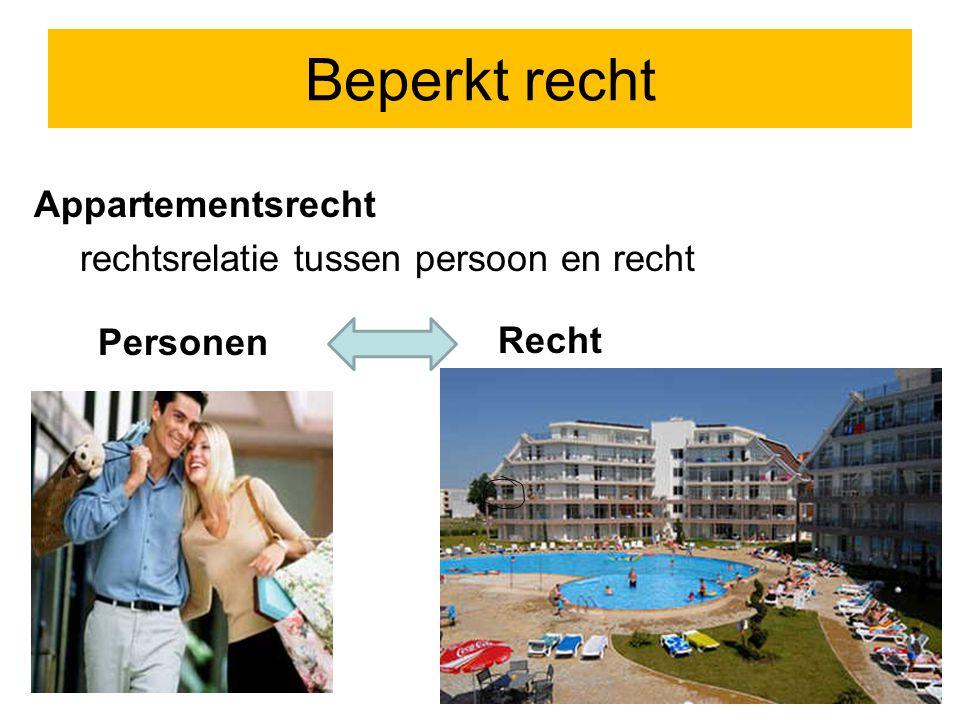 Appartementsrecht rechtsrelatie tussen persoon en recht Beperkt recht Personen Recht