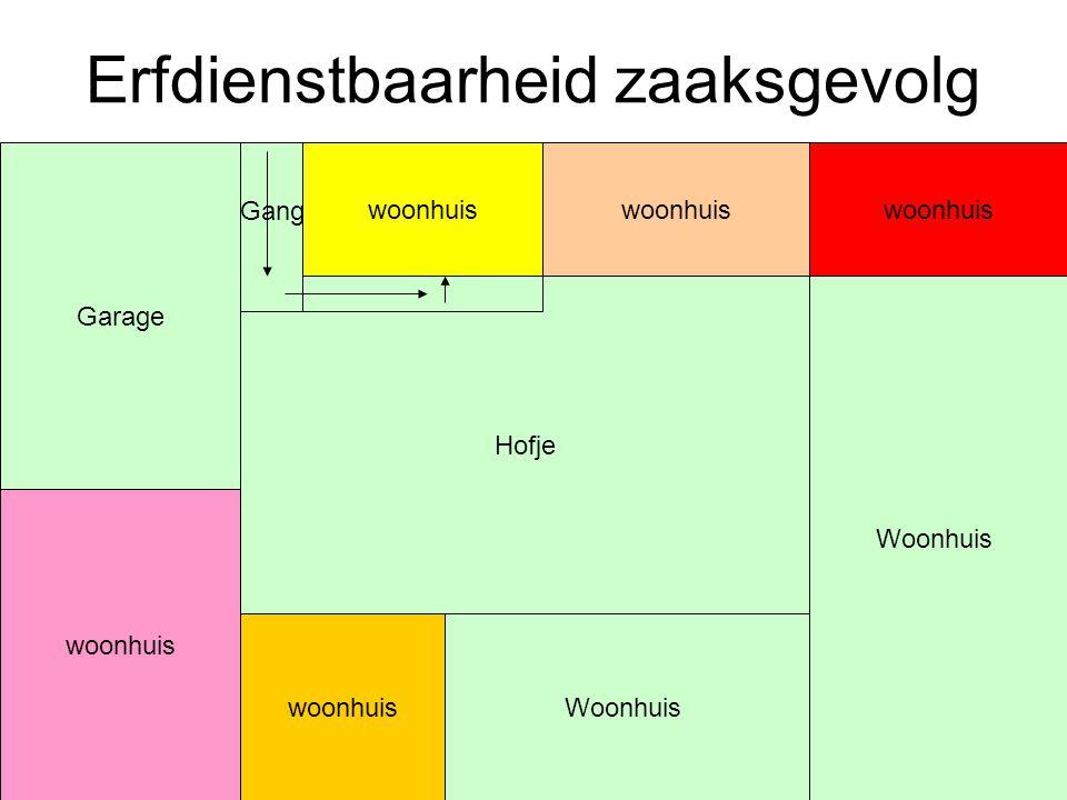 Erfdienstbaarheid zaaksgevolg Garage woonhuis Woonhuis woonhuis Hofje Gang