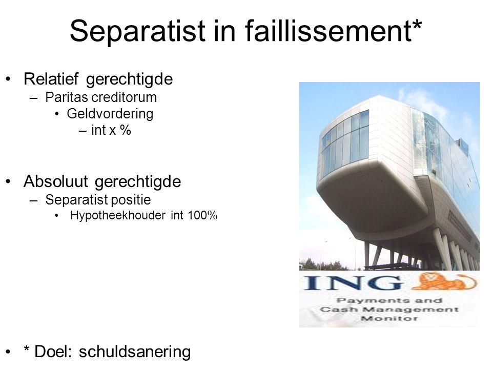 Separatist in faillissement* Relatief gerechtigde –Paritas creditorum Geldvordering –int x % Absoluut gerechtigde –Separatist positie Hypotheekhouder