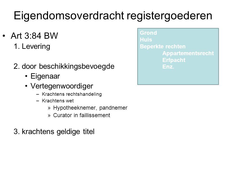 Eigendomsoverdracht registergoederen Art 3:84 BW 1. Levering 2. door beschikkingsbevoegde Eigenaar Vertegenwoordiger –Krachtens rechtshandeling –Krach