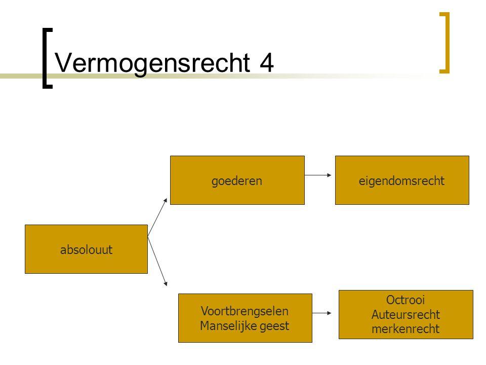 Vermogensrecht 4 absolouut goederen Voortbrengselen Manselijke geest eigendomsrecht Octrooi Auteursrecht merkenrecht