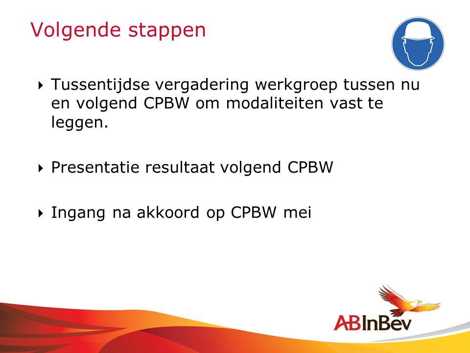 Volgende stappen  Tussentijdse vergadering werkgroep tussen nu en volgend CPBW om modaliteiten vast te leggen.