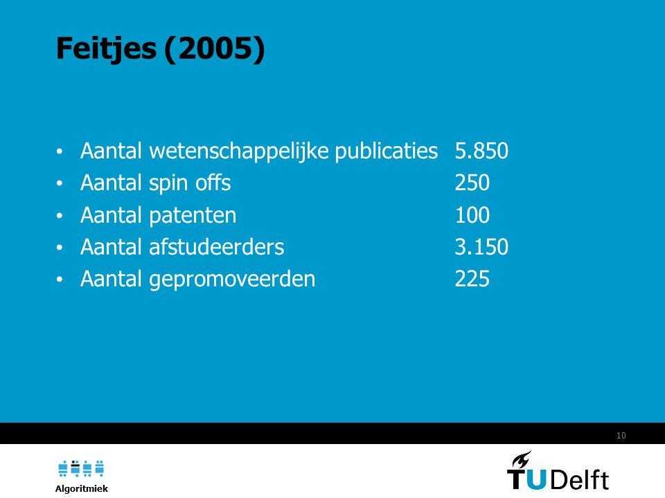 10 Feitjes (2005) Aantal wetenschappelijke publicaties5.850 Aantal spin offs250 Aantal patenten100 Aantal afstudeerders3.150 Aantal gepromoveerden225