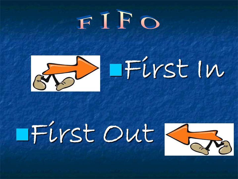 First In First In First Out First Out