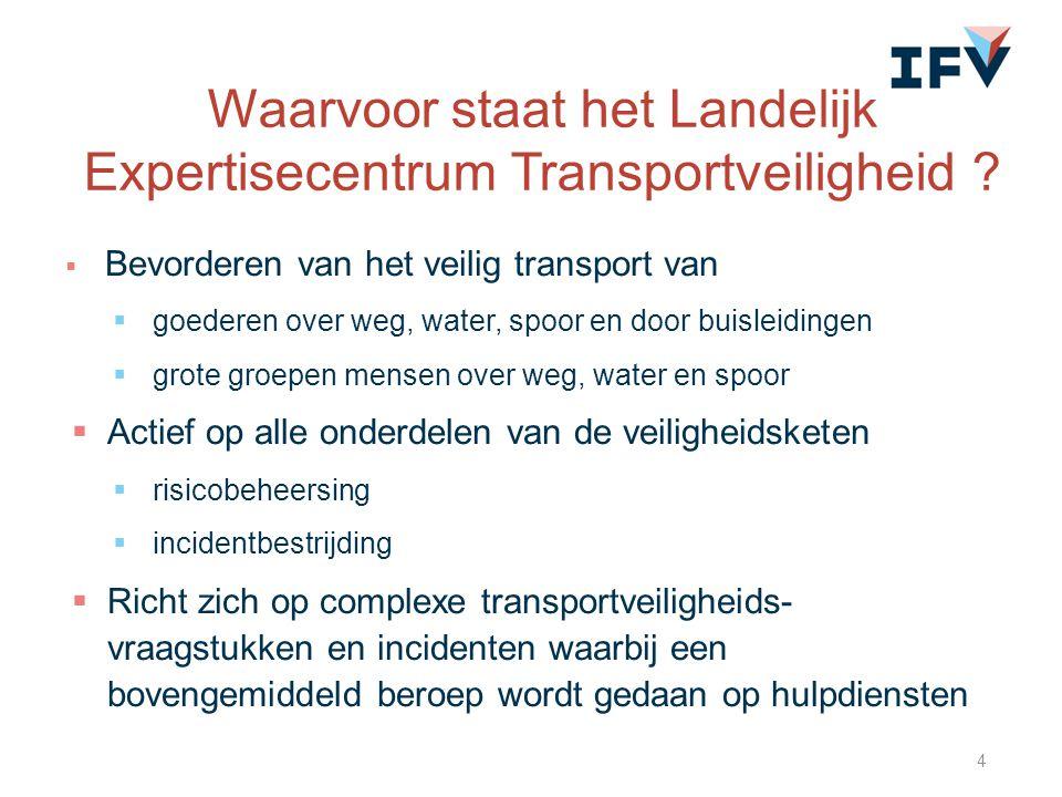  Bevorderen van het veilig transport van  goederen over weg, water, spoor en door buisleidingen  grote groepen mensen over weg, water en spoor  Ac