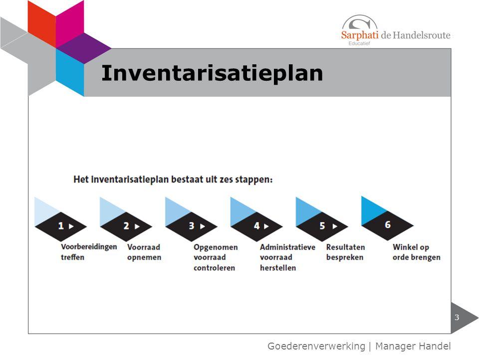 3 Inventarisatieplan Goederenverwerking | Manager Handel
