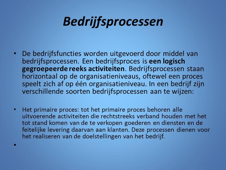 Bedrijfsprocessen De bedrijfsfuncties worden uitgevoerd door middel van bedrijfsprocessen. Een bedrijfsproces is een logisch gegroepeerde reeks activi