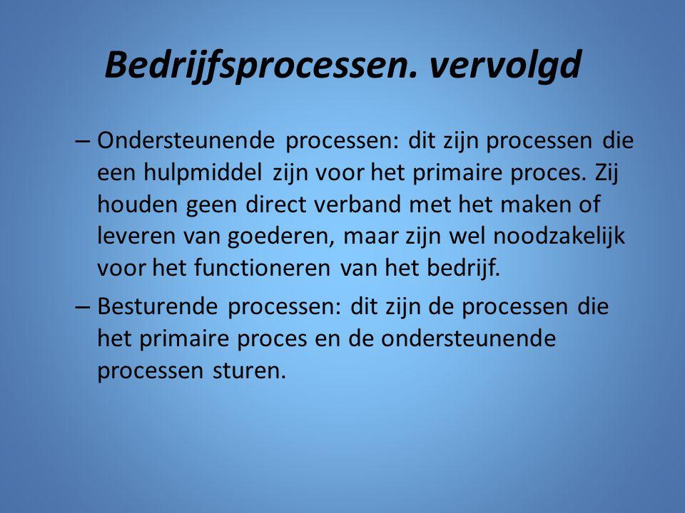 Bedrijfsprocessen. vervolgd – Ondersteunende processen: dit zijn processen die een hulpmiddel zijn voor het primaire proces. Zij houden geen direct ve