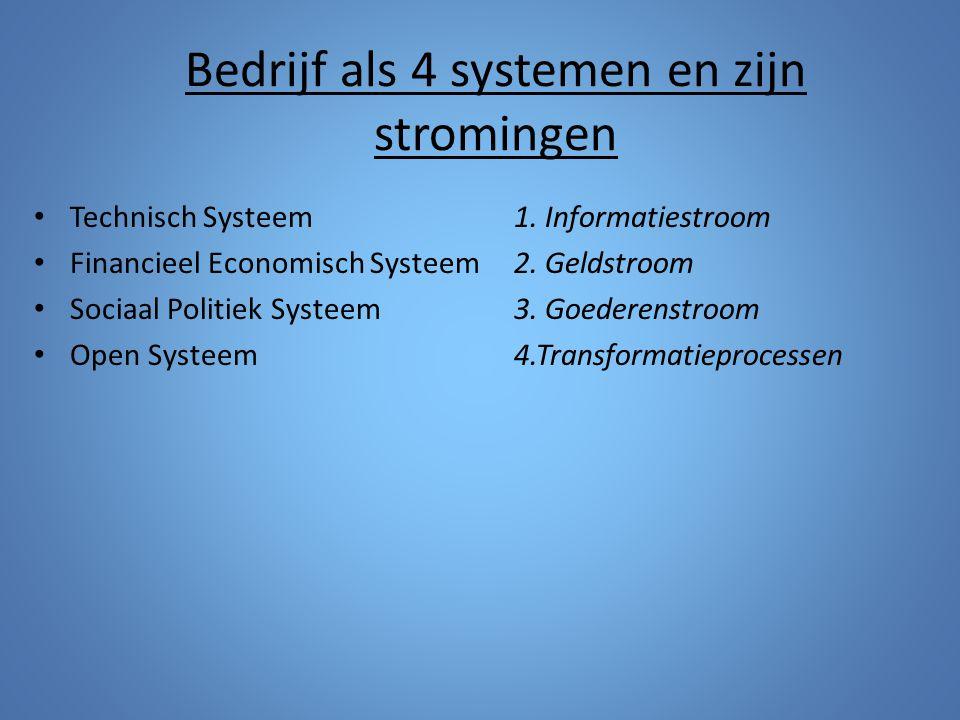 Bedrijf als 4 systemen en zijn stromingen Technisch Systeem1. Informatiestroom Financieel Economisch Systeem2. Geldstroom Sociaal Politiek Systeem3. G