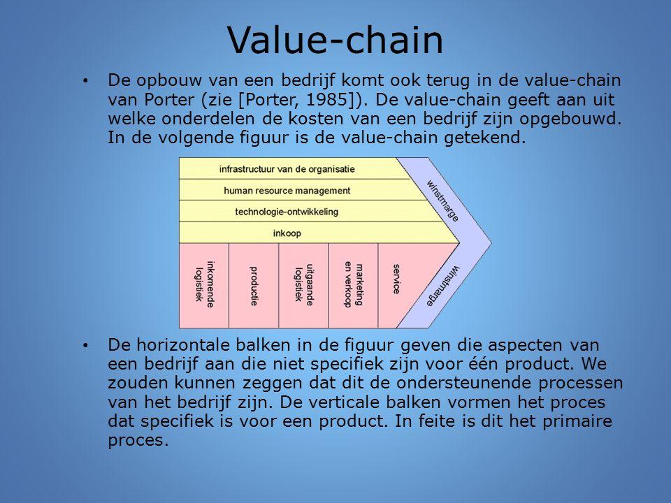 Value-chain De opbouw van een bedrijf komt ook terug in de value-chain van Porter (zie [Porter, 1985]). De value-chain geeft aan uit welke onderdelen