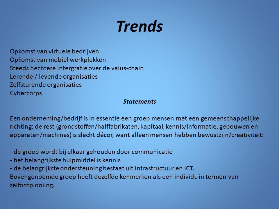 Trends Opkomst van virtuele bedrijven Opkomst van mobiel werkplekken Steeds hechtere intergratie over de valus-chain Lerende / levende organisaties Ze