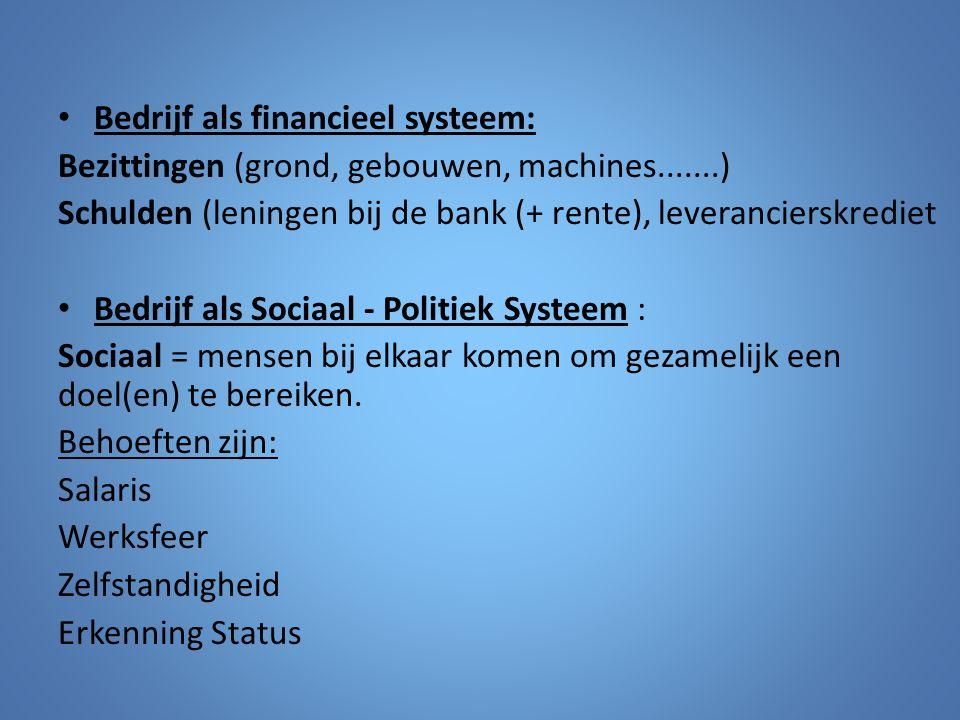 Bedrijf als financieel systeem: Bezittingen (grond, gebouwen, machines.......) Schulden (leningen bij de bank (+ rente), leverancierskrediet Bedrijf a