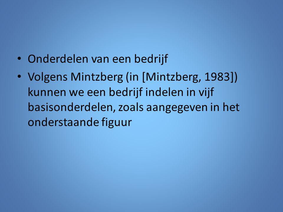 Onderdelen van een bedrijf Volgens Mintzberg (in [Mintzberg, 1983]) kunnen we een bedrijf indelen in vijf basisonderdelen, zoals aangegeven in het ond
