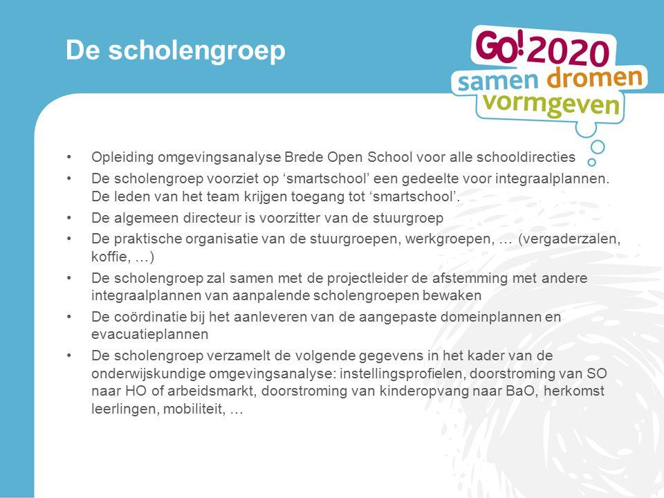 De scholengroep Opleiding omgevingsanalyse Brede Open School voor alle schooldirecties De scholengroep voorziet op 'smartschool' een gedeelte voor integraalplannen.
