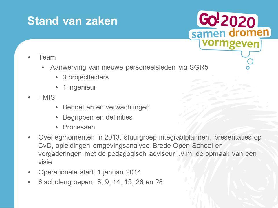 Stand van zaken Team Aanwerving van nieuwe personeelsleden via SGR5 3 projectleiders 1 ingenieur FMIS Behoeften en verwachtingen Begrippen en definiti