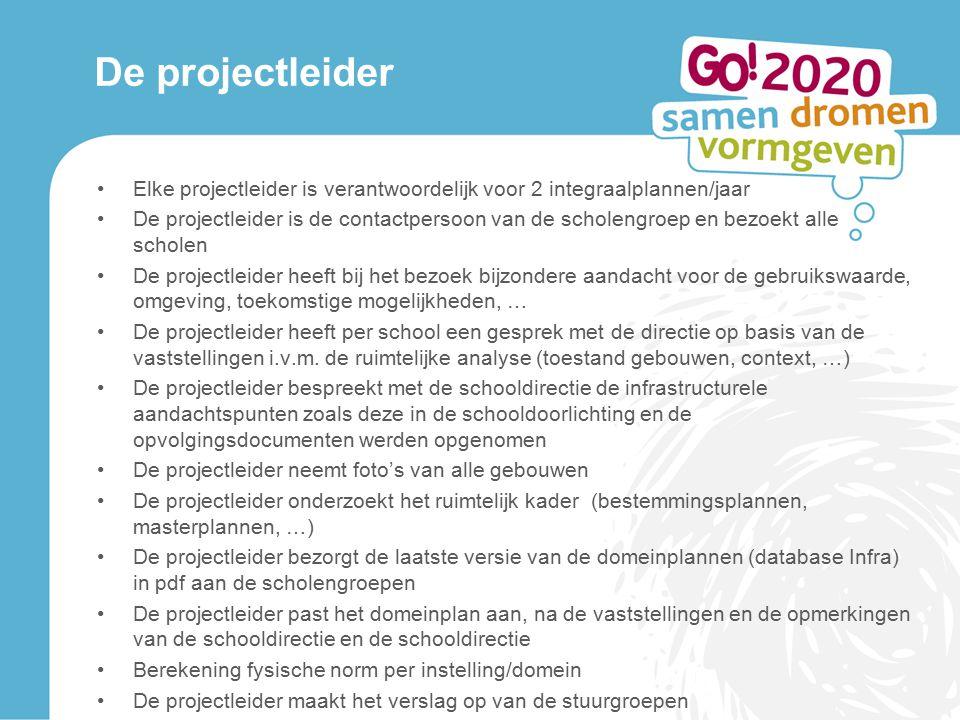 De projectleider Elke projectleider is verantwoordelijk voor 2 integraalplannen/jaar De projectleider is de contactpersoon van de scholengroep en bezo
