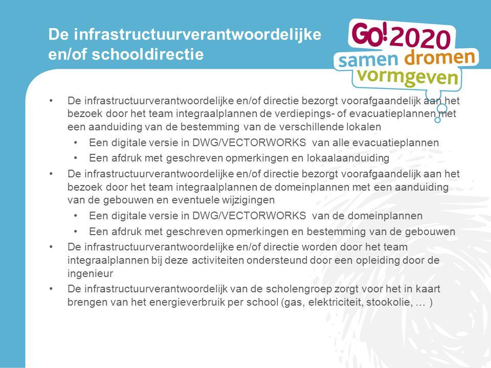 De infrastructuurverantwoordelijke en/of schooldirectie De infrastructuurverantwoordelijke en/of directie bezorgt voorafgaandelijk aan het bezoek door