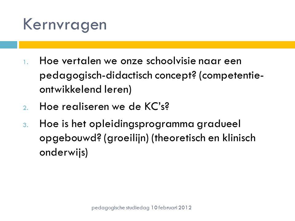 Kernvragen 1. Hoe vertalen we onze schoolvisie naar een pedagogisch-didactisch concept? (competentie- ontwikkelend leren) 2. Hoe realiseren we de KC's