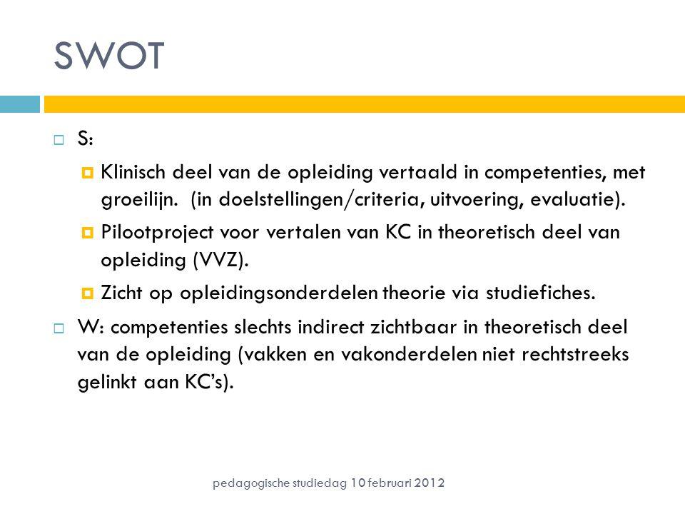SWOT  S:  Klinisch deel van de opleiding vertaald in competenties, met groeilijn. (in doelstellingen/criteria, uitvoering, evaluatie).  Pilootproje