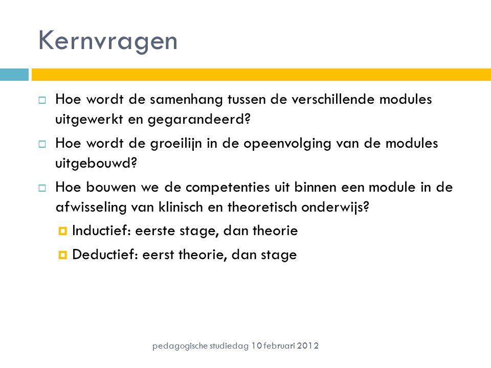 Kernvragen  Hoe wordt de samenhang tussen de verschillende modules uitgewerkt en gegarandeerd?  Hoe wordt de groeilijn in de opeenvolging van de mod