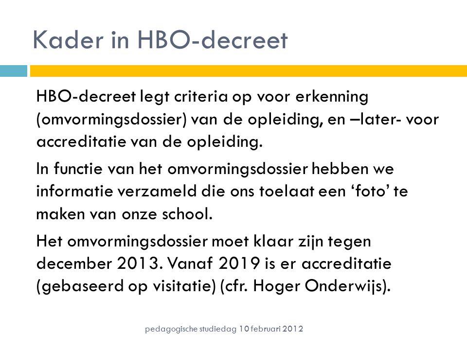Kader in HBO-decreet HBO-decreet legt criteria op voor erkenning (omvormingsdossier) van de opleiding, en –later- voor accreditatie van de opleiding.