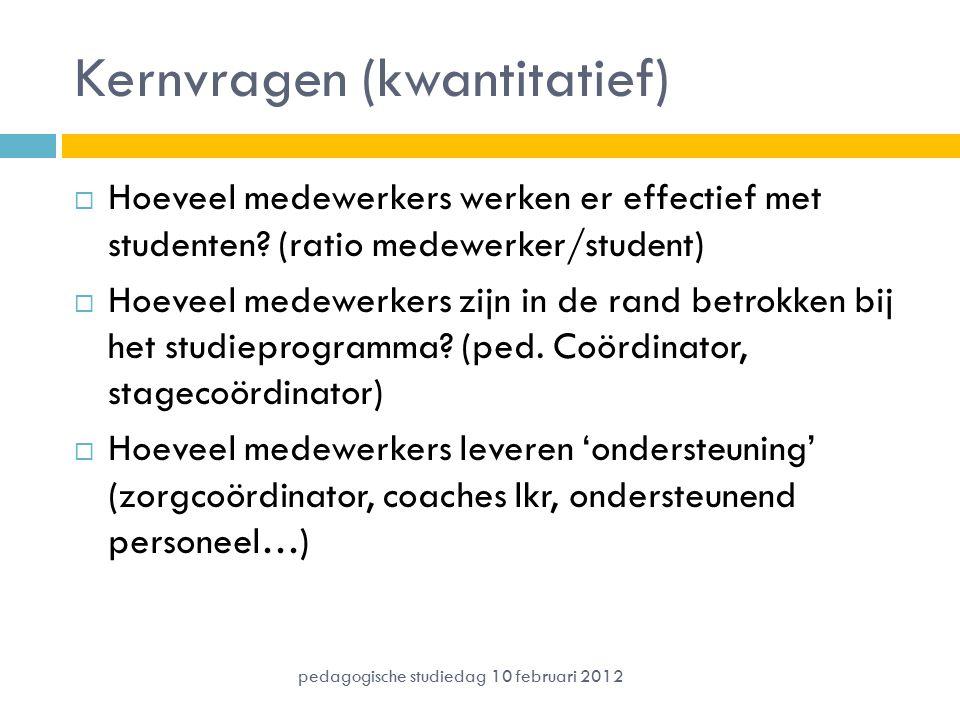 Kernvragen (kwantitatief)  Hoeveel medewerkers werken er effectief met studenten? (ratio medewerker/student)  Hoeveel medewerkers zijn in de rand be