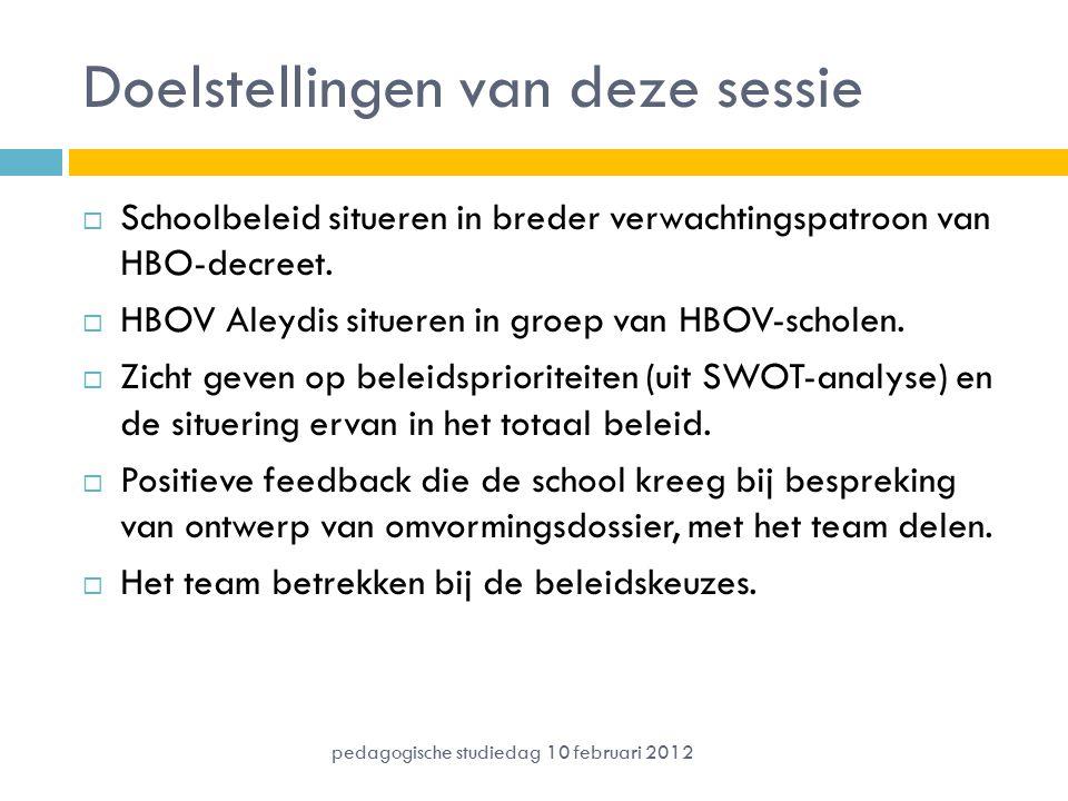 Doelstellingen van deze sessie  Schoolbeleid situeren in breder verwachtingspatroon van HBO-decreet.  HBOV Aleydis situeren in groep van HBOV-schole