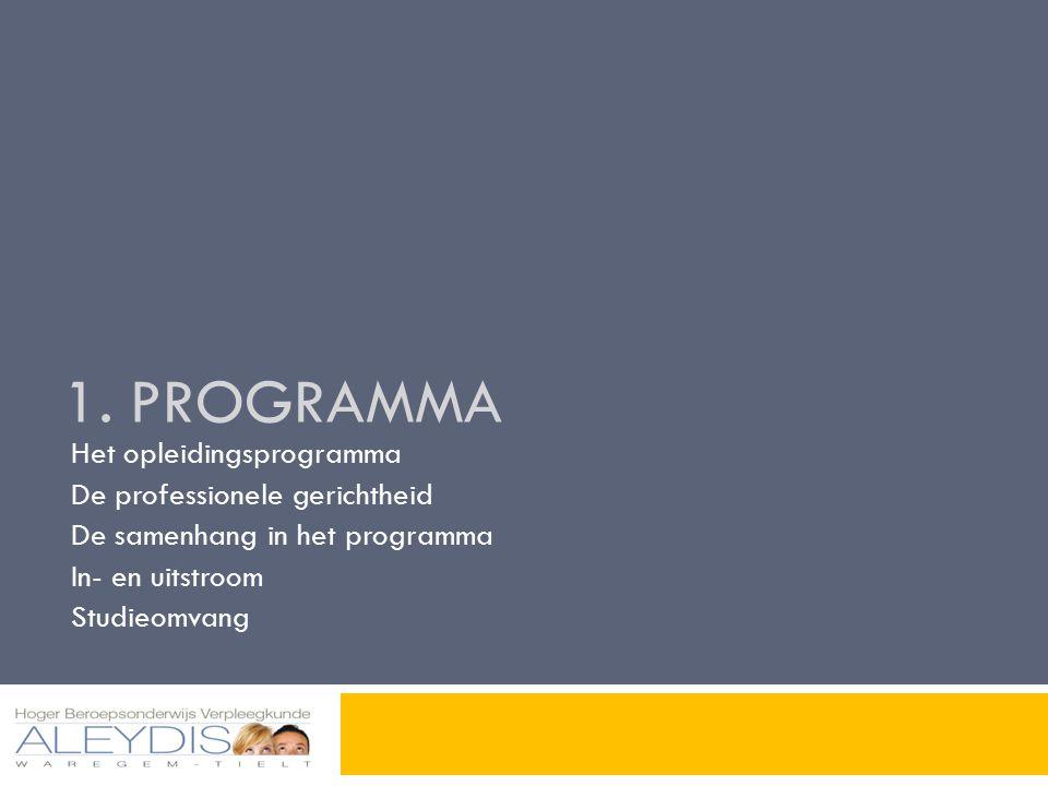1. PROGRAMMA Het opleidingsprogramma De professionele gerichtheid De samenhang in het programma In- en uitstroom Studieomvang