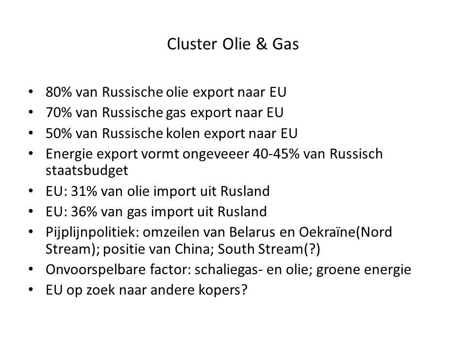 Cluster Olie & Gas 80% van Russische olie export naar EU 70% van Russische gas export naar EU 50% van Russische kolen export naar EU Energie export vormt ongeveeer 40-45% van Russisch staatsbudget EU: 31% van olie import uit Rusland EU: 36% van gas import uit Rusland Pijplijnpolitiek: omzeilen van Belarus en Oekraïne(Nord Stream); positie van China; South Stream(?) Onvoorspelbare factor: schaliegas- en olie; groene energie EU op zoek naar andere kopers?