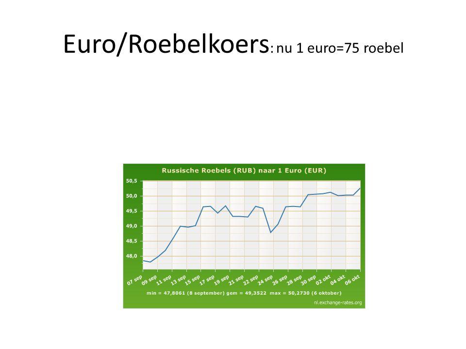 Euro/Roebelkoers : nu 1 euro=75 roebel