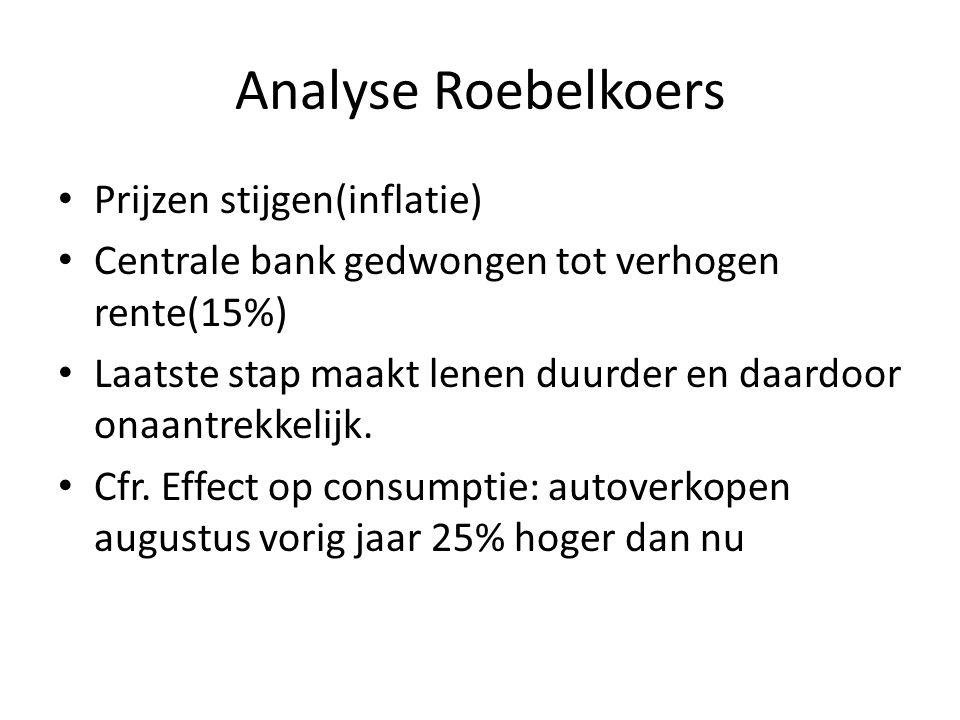 Analyse Roebelkoers Prijzen stijgen(inflatie) Centrale bank gedwongen tot verhogen rente(15%) Laatste stap maakt lenen duurder en daardoor onaantrekkelijk.