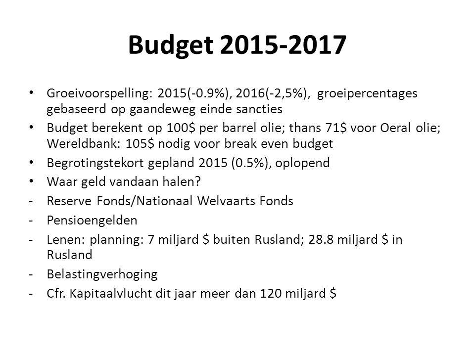 Budget 2015-2017 Groeivoorspelling: 2015(-0.9%), 2016(-2,5%), groeipercentages gebaseerd op gaandeweg einde sancties Budget berekent op 100$ per barrel olie; thans 71$ voor Oeral olie; Wereldbank: 105$ nodig voor break even budget Begrotingstekort gepland 2015 (0.5%), oplopend Waar geld vandaan halen.