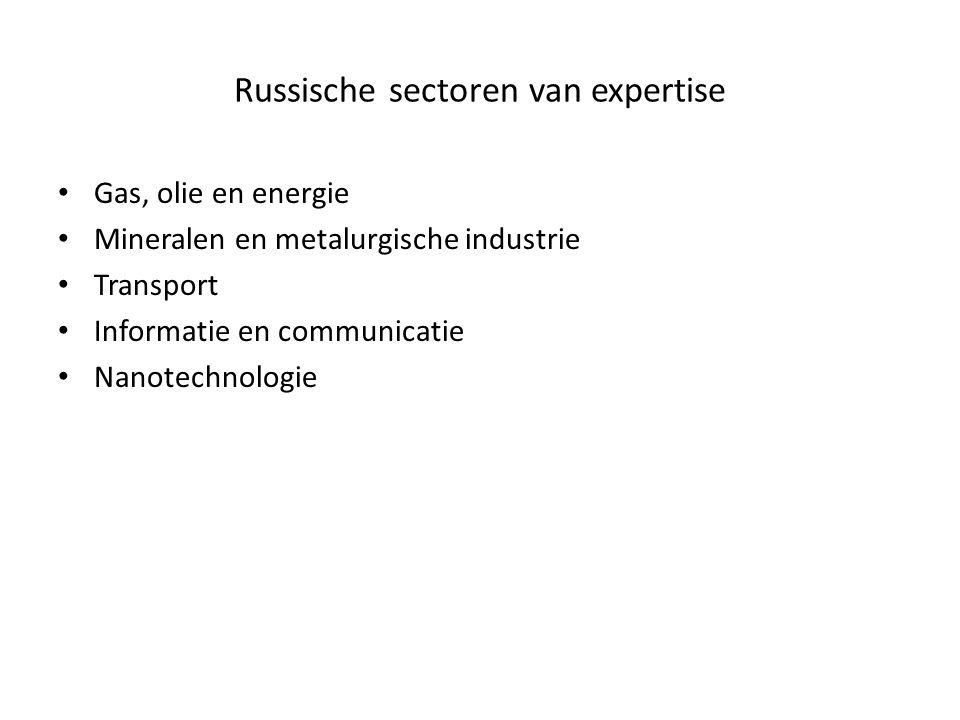 Russische sectoren van expertise Gas, olie en energie Mineralen en metalurgische industrie Transport Informatie en communicatie Nanotechnologie