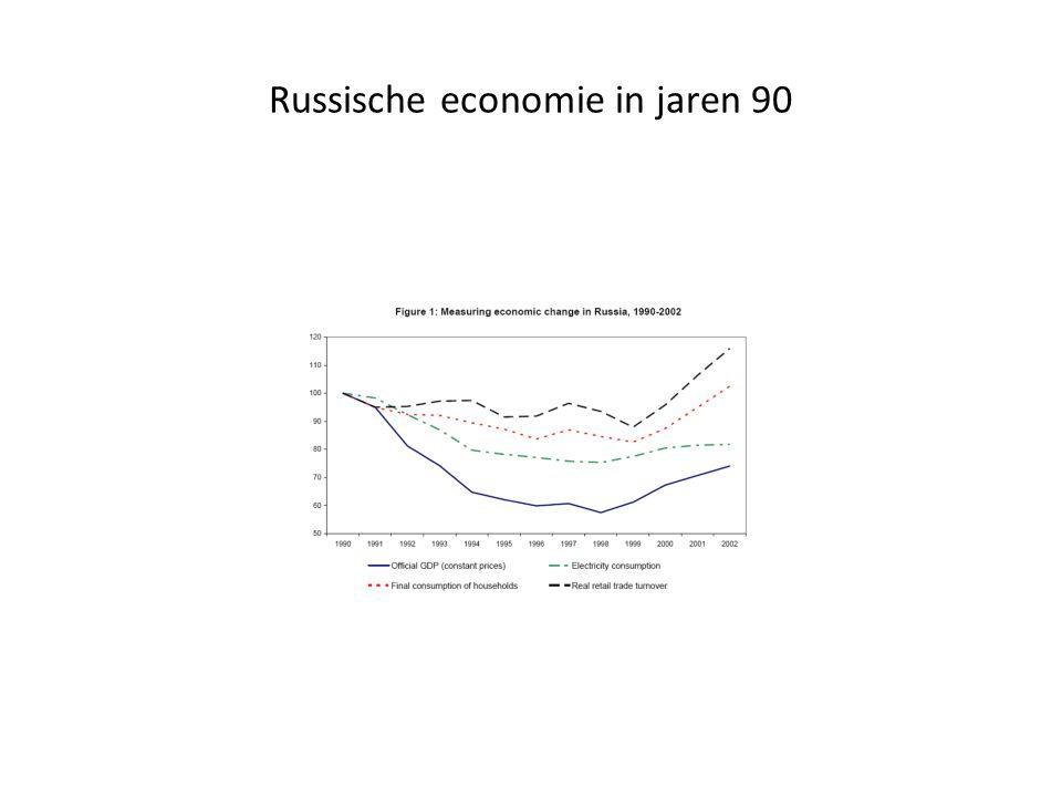 Russische economie in jaren 90