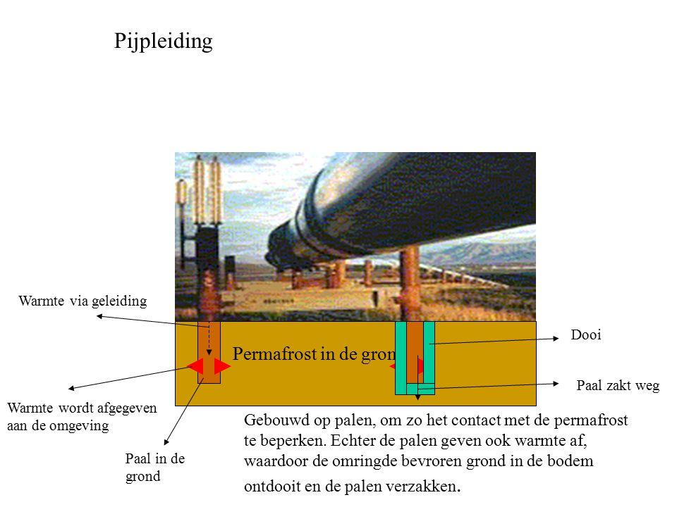 Pijpleiding Gebouwd op palen, om zo het contact met de permafrost te beperken. Echter de palen geven ook warmte af, waardoor de omringde bevroren gron