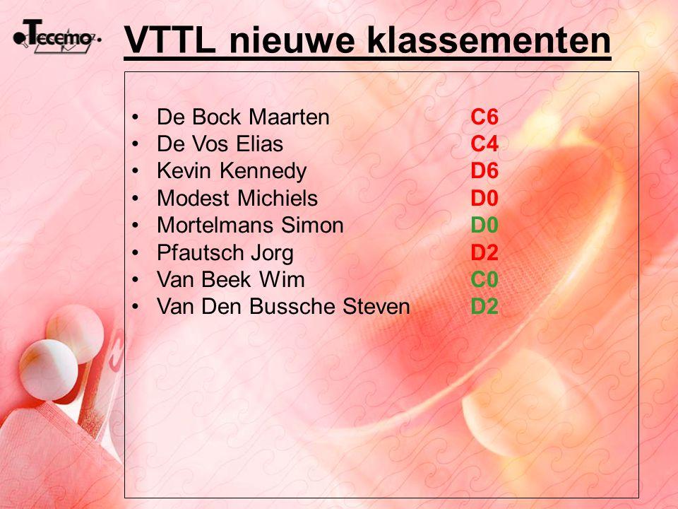 VTTL nieuwe klassementen De Bock MaartenC6 De Vos EliasC4 Kevin KennedyD6 Modest MichielsD0 Mortelmans SimonD0 Pfautsch JorgD2 Van Beek WimC0 Van Den
