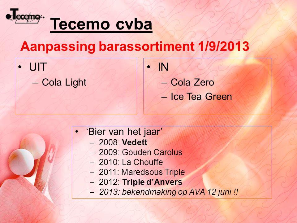 Tecemo cvba Aanpassing barassortiment 1/9/2013 UIT –Cola Light IN –Cola Zero –Ice Tea Green 'Bier van het jaar' –2008: Vedett –2009: Gouden Carolus –2