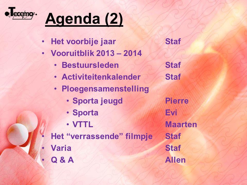 Agenda (2) Het voorbije jaar Staf Vooruitblik 2013 – 2014 BestuursledenStaf ActiviteitenkalenderStaf Ploegensamenstelling Sporta jeugdPierre SportaEvi