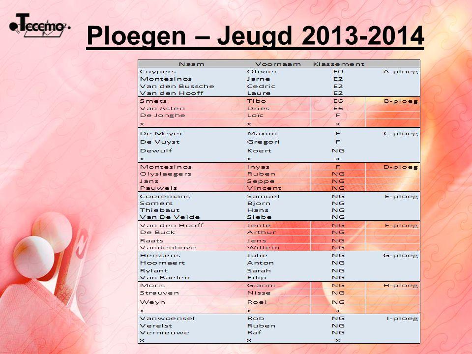 Ploegen – Jeugd 2013-2014
