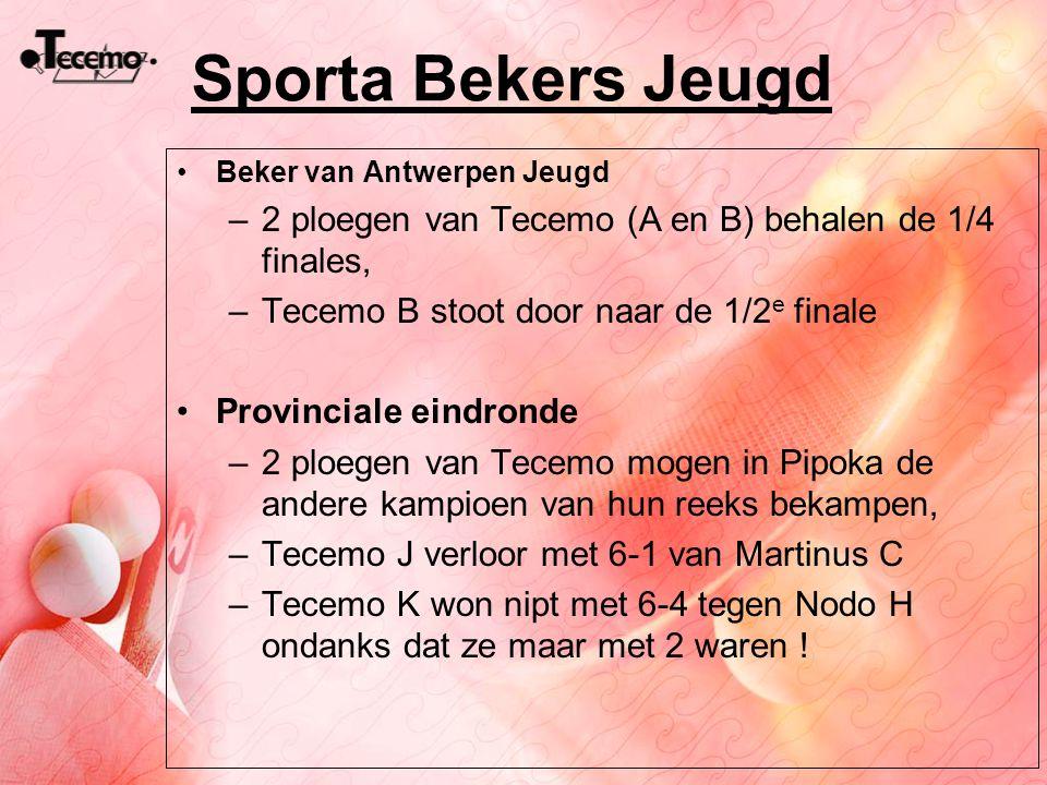 Sporta Bekers Jeugd Beker van Antwerpen Jeugd –2 ploegen van Tecemo (A en B) behalen de 1/4 finales, –Tecemo B stoot door naar de 1/2 e finale Provinc