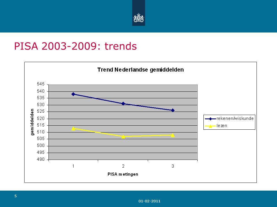 01-02-2011 5 PISA 2003-2009: trends