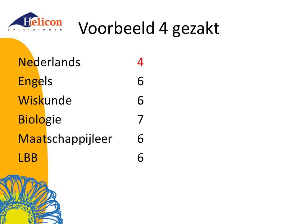 Voorbeeld 4 gezakt Nederlands4 Engels6 Wiskunde6 Biologie7 Maatschappijleer6 LBB6