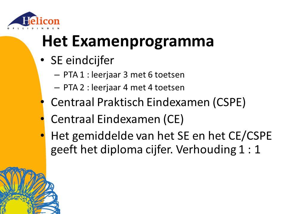 Het Examenprogramma SE eindcijfer – PTA 1 : leerjaar 3 met 6 toetsen – PTA 2 : leerjaar 4 met 4 toetsen Centraal Praktisch Eindexamen (CSPE) Centraal Eindexamen (CE) Het gemiddelde van het SE en het CE/CSPE geeft het diploma cijfer.