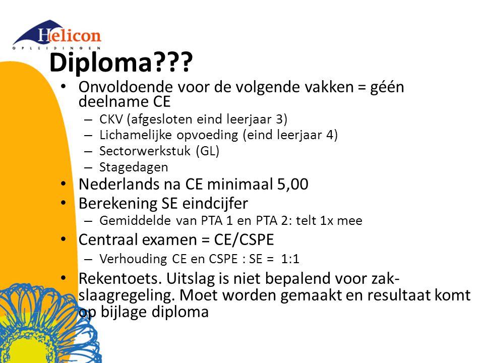 Diploma .