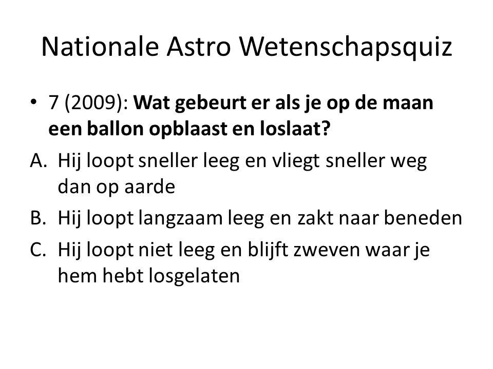 Nationale Astro Wetenschapsquiz 7 (2009): Wat gebeurt er als je op de maan een ballon opblaast en loslaat? A.Hij loopt sneller leeg en vliegt sneller