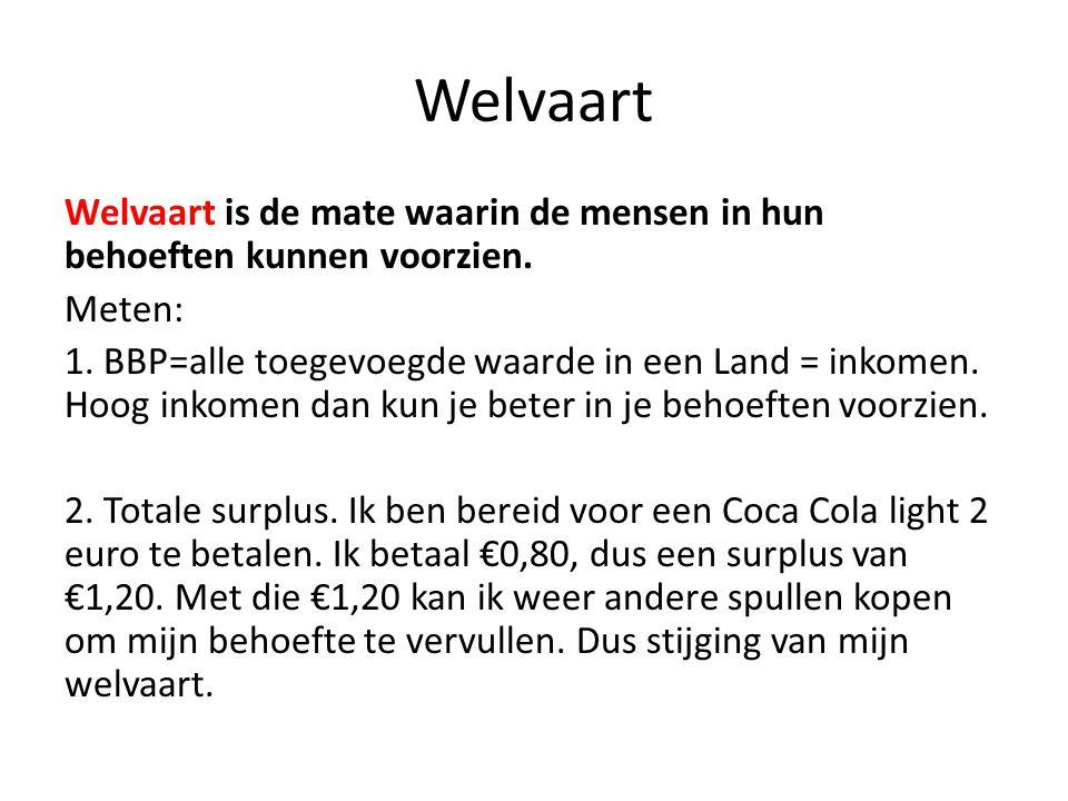 Welvaart Welvaart is de mate waarin de mensen in hun behoeften kunnen voorzien. Meten: 1. BBP=alle toegevoegde waarde in een Land = inkomen. Hoog inko