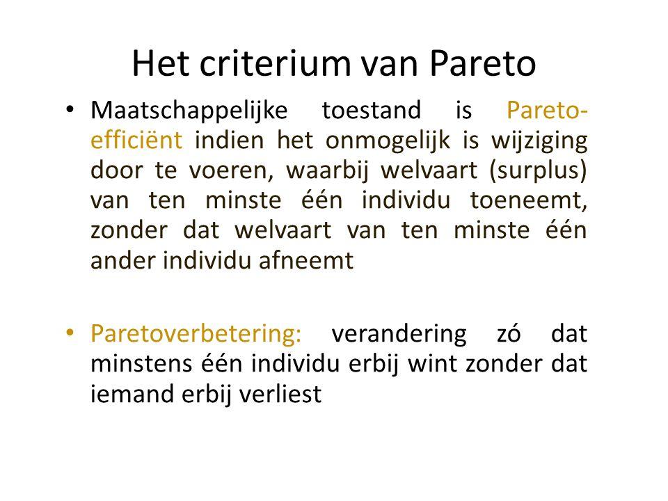 Het criterium van Pareto Maatschappelijke toestand is Pareto- efficiënt indien het onmogelijk is wijziging door te voeren, waarbij welvaart (surplus)